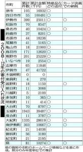 20130923 中日新聞